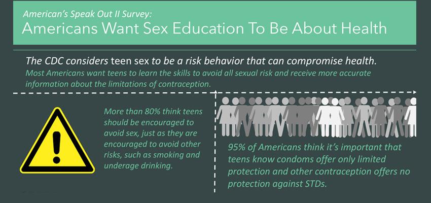 Risks Of Sex